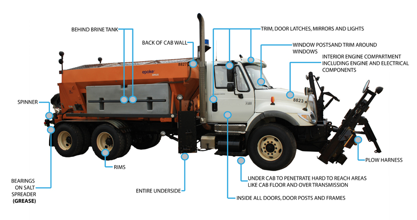 Areas of Protection Diagram - Plow Truck
